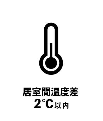 居室間温度差